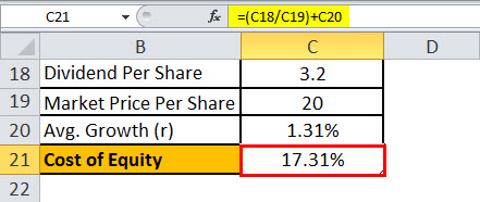 cost of equity formula excel1.5