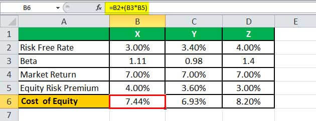 cost of equity formula excel2.4