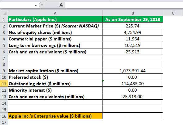 enterprise Value Excel Example1