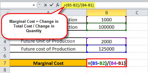 Marginal Cost Formula & Equation | Calculate Marginal Cost in Excel