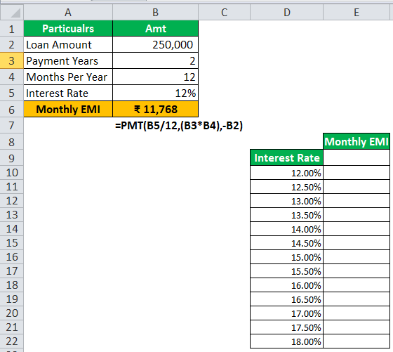 one variable data in excel step 2