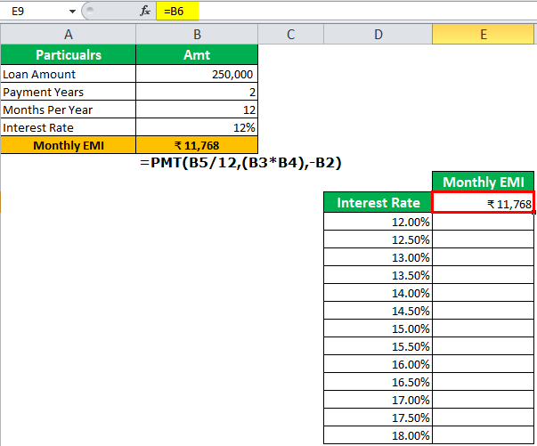 one variable data in excel step 3