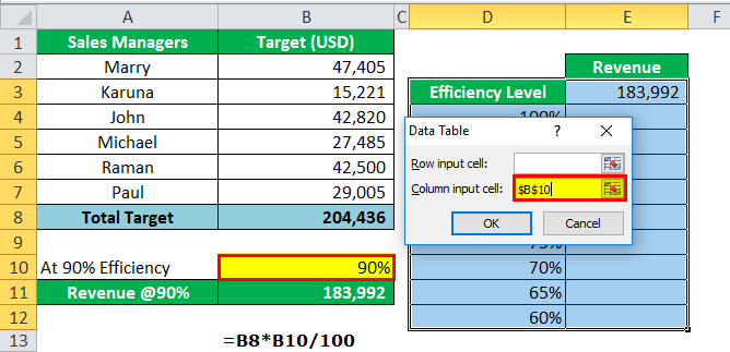 one variable data in excel step 5..