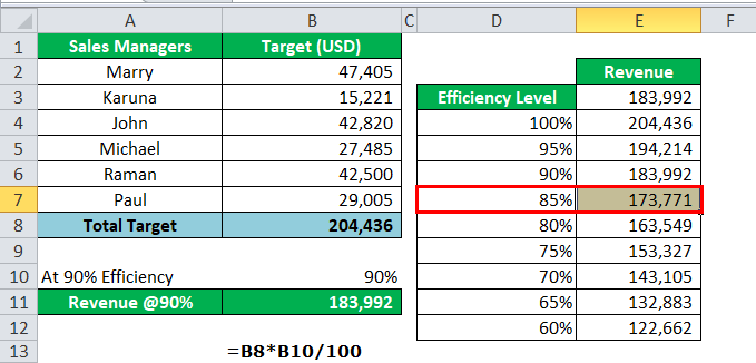 one variable data in excel step 6..