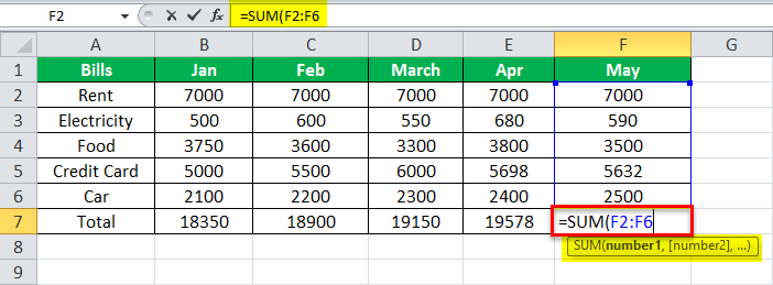 using SUM Equation in Excel Example 1-3