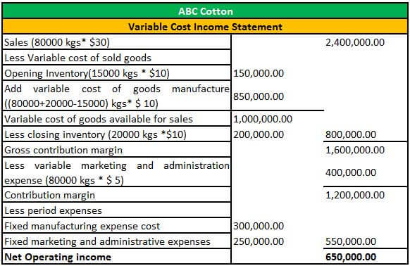 variable cost income statement format