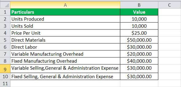 variable costing formula excel1.1