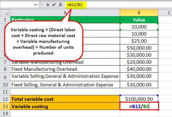 variable costing formula excel1.4