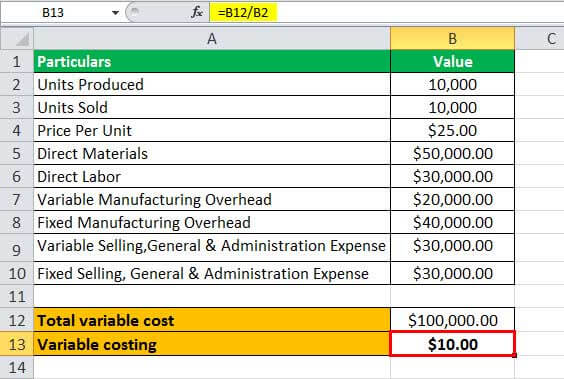 variable costing formula excel1.5