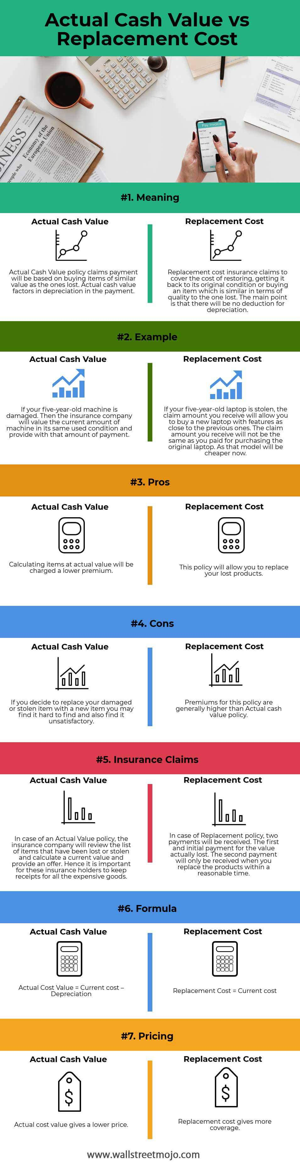 Actual-Cash-Value-vs-Replacement-Cost-info