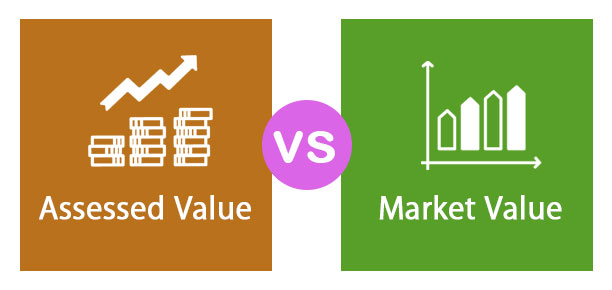 Assessed-Value-vs-Market-Value