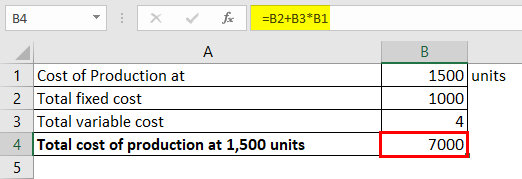 Average Total Cost Formula Example 1-3