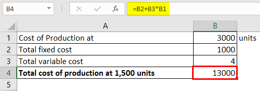 Average Total Cost Formula Example 1-5