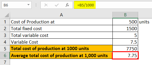 Average Total Cost Formula Example 2-2