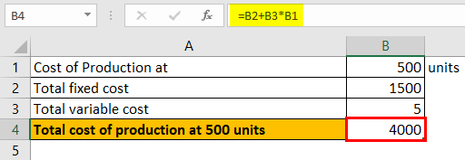 Average Total Cost Formula Example 2