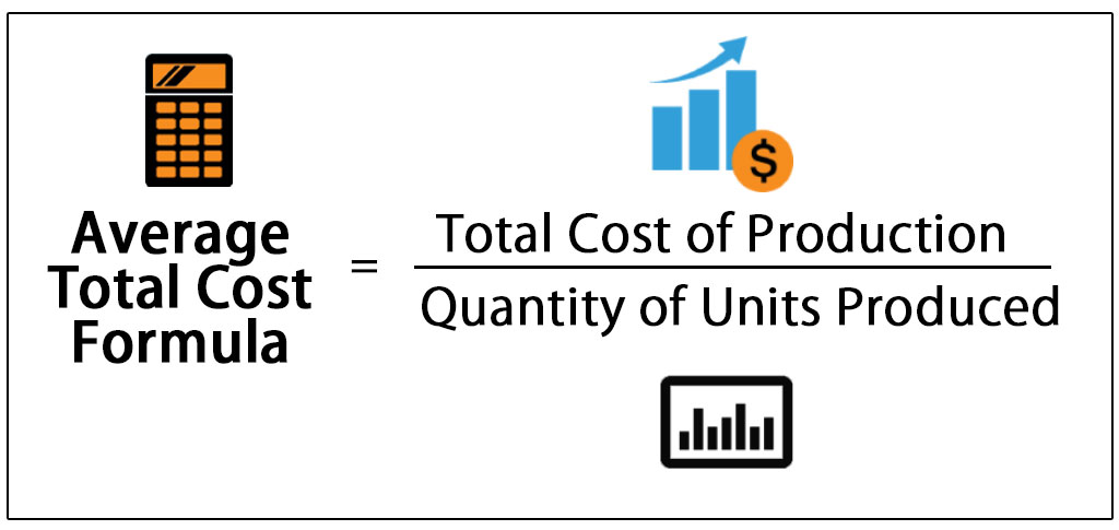 Average Total Cost Formula | How to Calculate Average Total