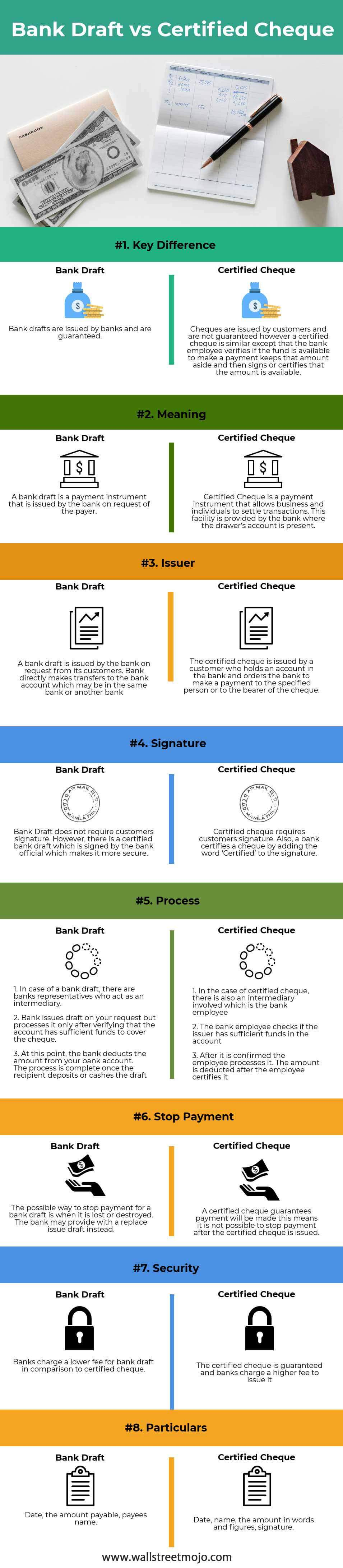 Bank-Draft-vs-Certified-Cheque-info