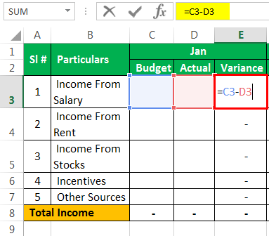 Personal Budget Example 1-3
