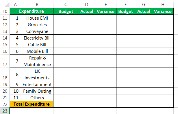 Personal Budget Example 1-4