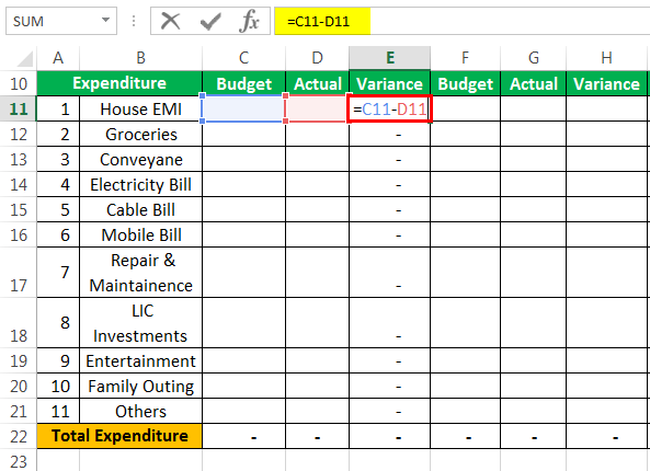 Budget Example 1-6