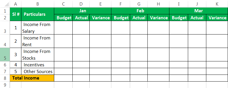 Personal Budget Example 1