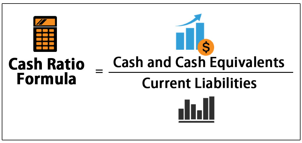 Cash-ratio-Formula