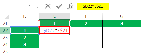 Cell Reference Example 3-1