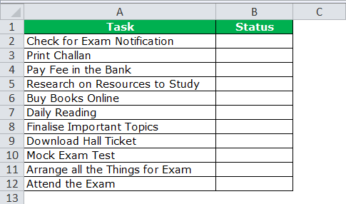 Check list in Excel Example 1