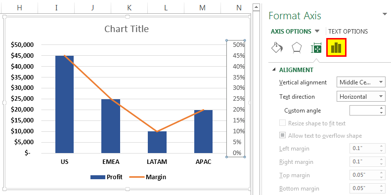 Combination Charts in Excel (Step by Step) | How to Create