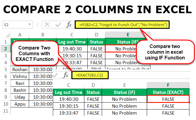 Compare Two Columns in Excel