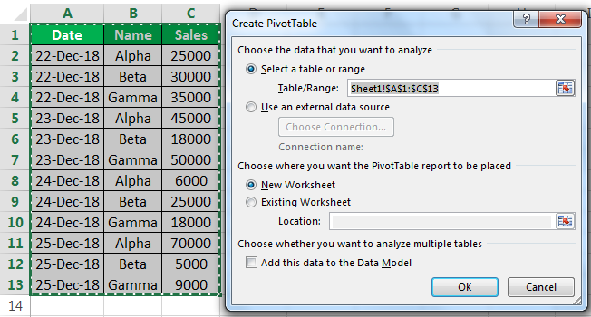 Conditional Formatting Pivot Tables Example 1-2