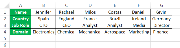 Convert Rows to Columns Example 1