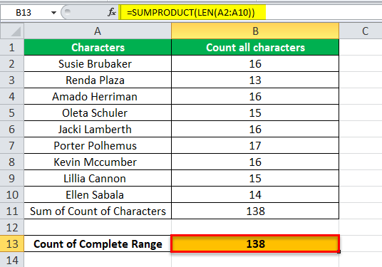 Count Characters in Excel | How to Count Characters in Excel Cell?