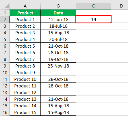 COUNTIF Not Blank | Use COUNTIF to Count Non Blank Cell in Excel