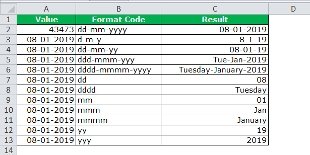 Date Format example 1-4