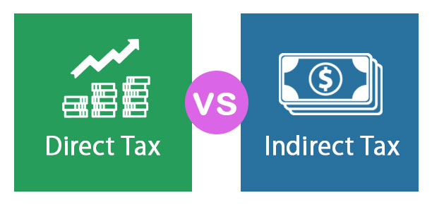 Direct Tax vs Indirect Tax