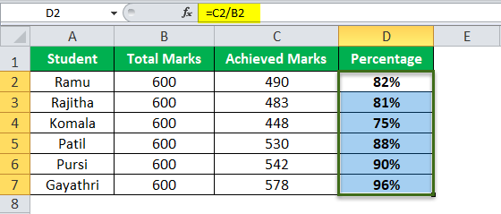 Division Formula in Excel Example 1-2