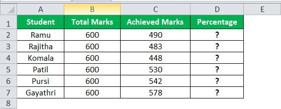 Division Formula in Excel Example 1