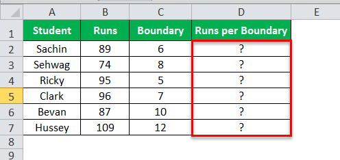 Division Formula in Excel Example 2
