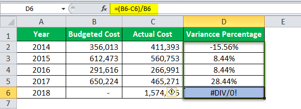 Division Formula in Excel Example 4-2