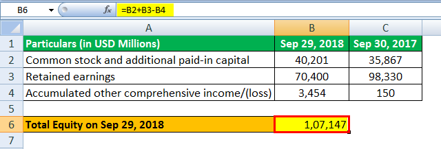 Equity Formula example 2.6