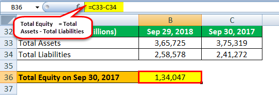 Equity Formula example 2.3