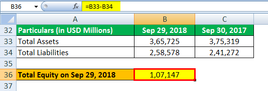 Equity Formula example 2.4