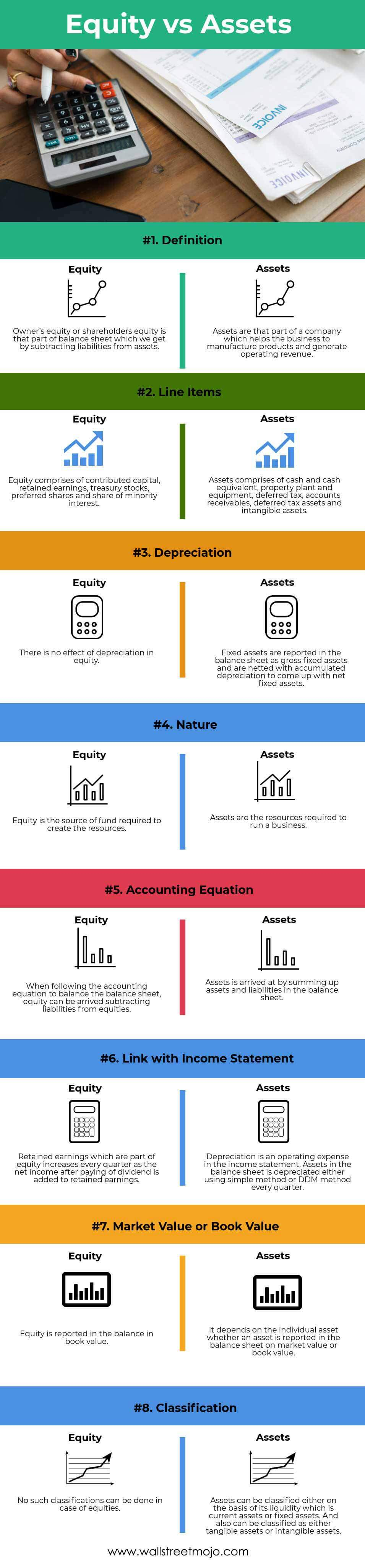 Equity-vs-Assets-info
