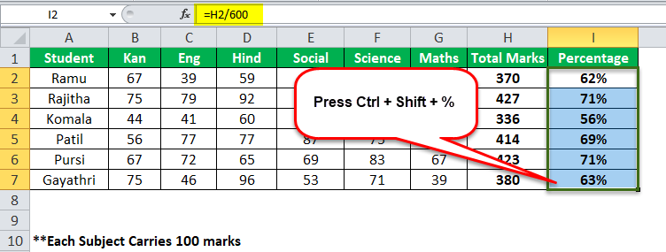 Excel Formula for Percentage example 1-5