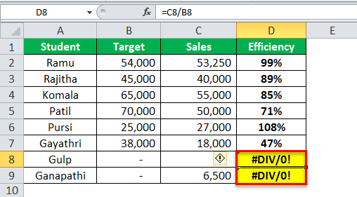 Excel Formula for Percentage example 2-2
