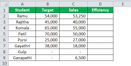 Excel Formula for Percentage example 2
