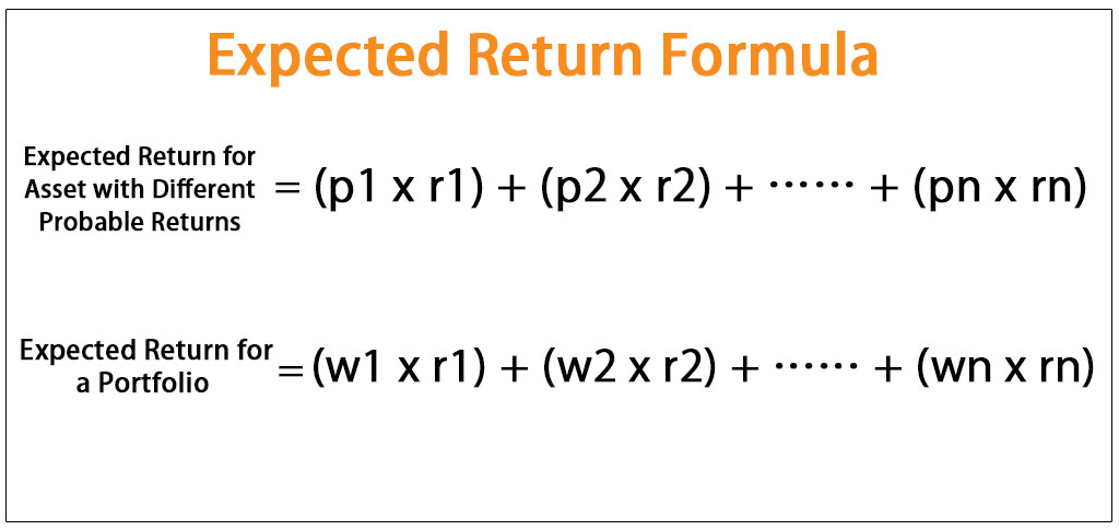 Expected Return formula