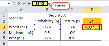 Expected Return formula example 1.1png