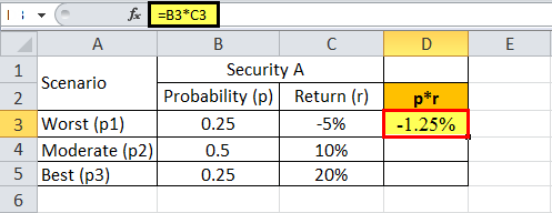 Expected Return formula example 1.2png